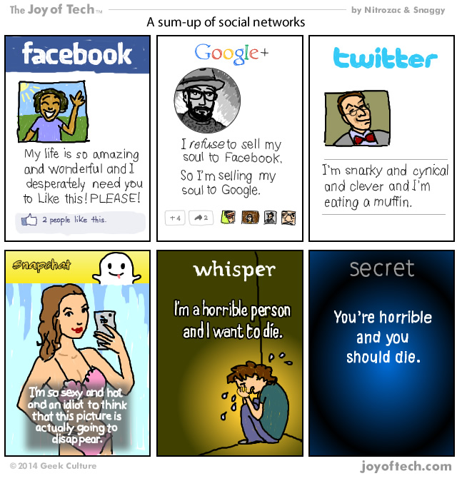 SOCIAL NETWORKS.... DO YOU KNOW THEM ALL???